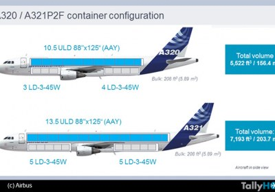tecnologia-aeronautica-airbus-p2f04