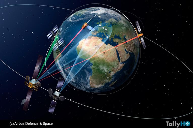 tecnoligia-aeroespacial-spacedatahighway