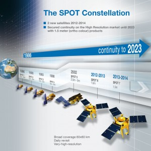th-tecnologia-aeroespacial-spot