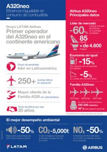 th-airbus-a320neo-latam05