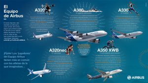 [Airbus]OlympicGames_Info_v2_ESP