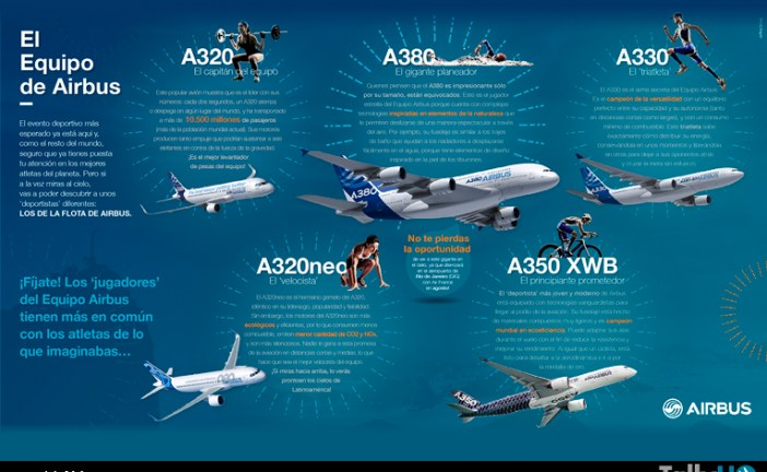 El «equipo olímpico» de Airbus