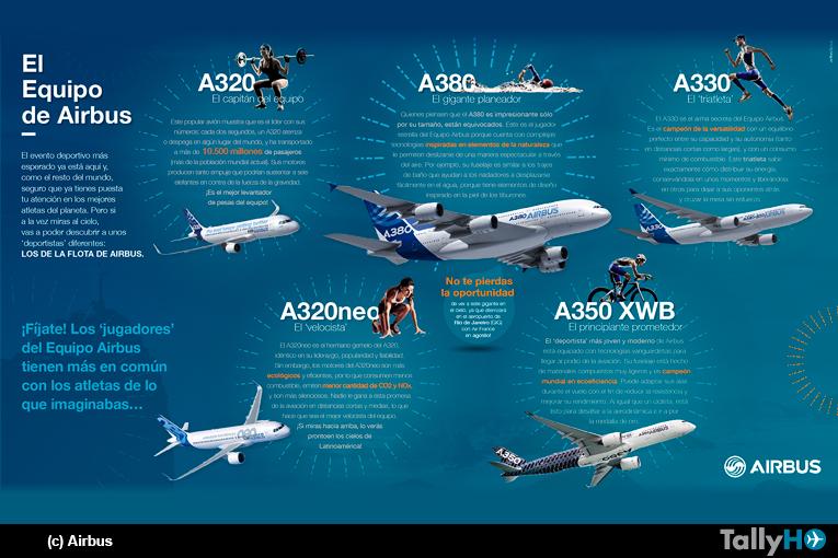 """El """"equipo olímpico"""" de Airbus"""