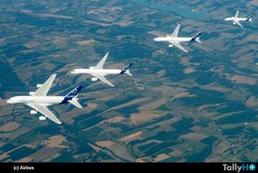 Entregas de aviones comerciales demuestran la resiliencia de Airbus en 2020