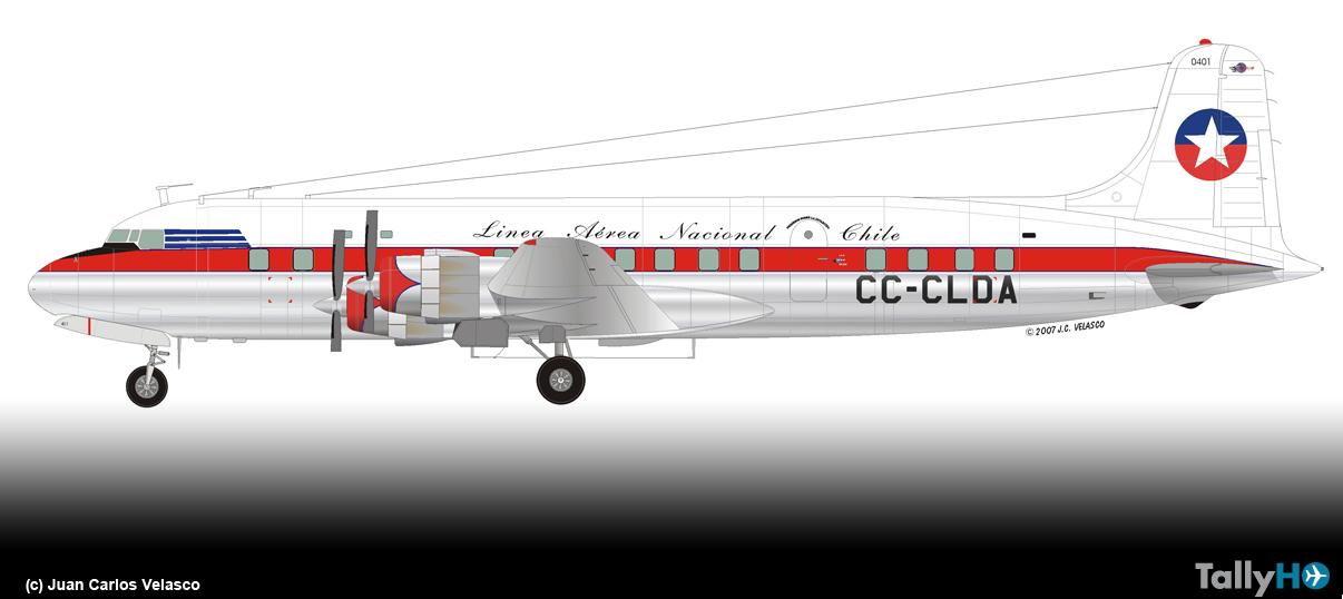60 años del primer sobrevuelo comercial en la Antártica, en un DC-6B de LANChile