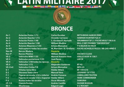 th-latinmilitaire-bronce