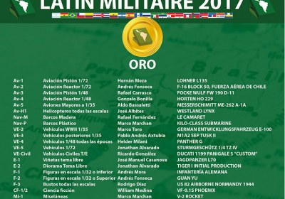 th-latinmilitaire-oro