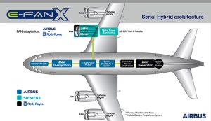 th-airbus-e-fan-x-info