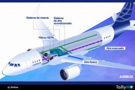 ¿Estás pensando en viajar? Te decimos por qué el aire dentro de un avión es seguro ante el coronavirus