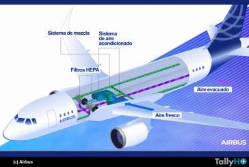 Airbus presenta funcionamiento de los Filtros HEPA