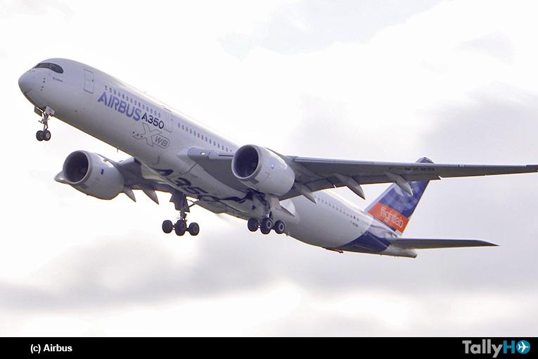 Líderes de la aviación lanzan primer estudio de emisiones de combustible 100% sostenible en vuelo en un avión comercial