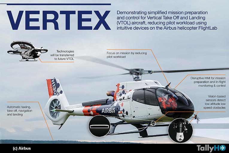 Airbus probará capacidades autónomas avanzadas en el helicóptero Flightlab